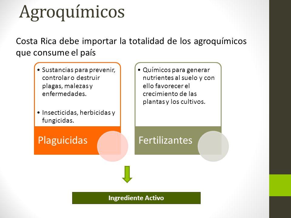 Agroquímicos Costa Rica debe importar la totalidad de los agroquímicos que consume el país. Plaguicidas.