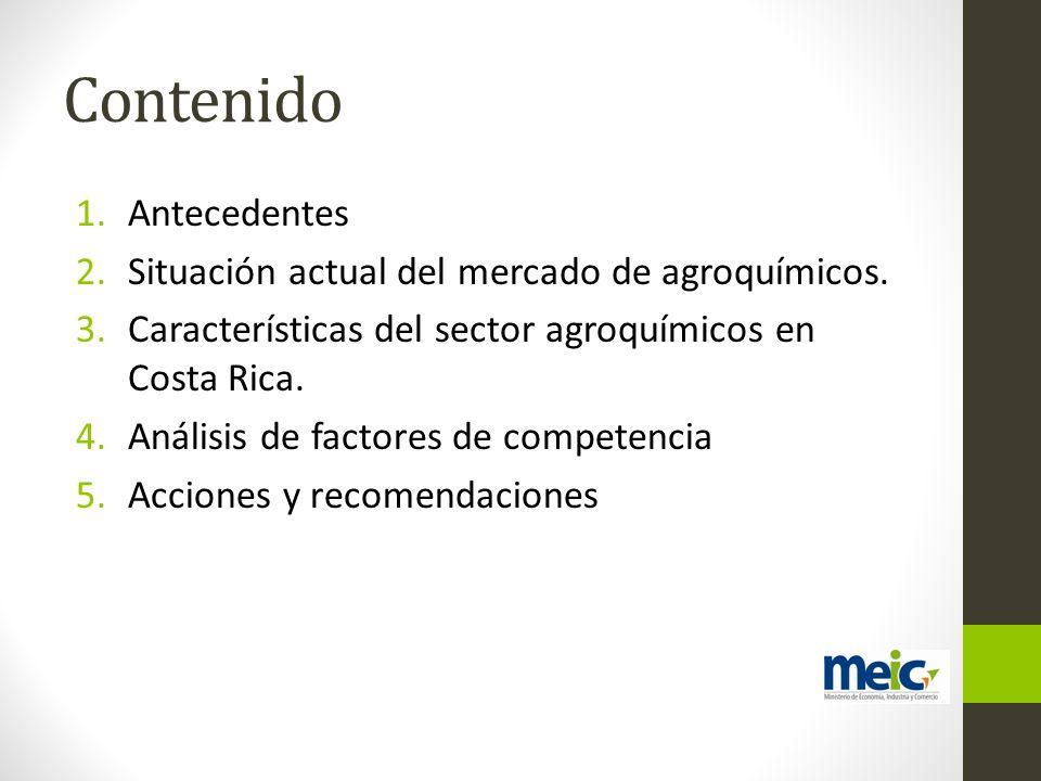 Contenido Antecedentes Situación actual del mercado de agroquímicos.