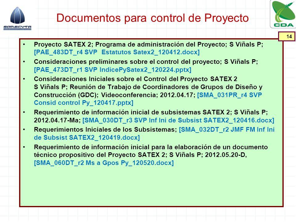 Documentos para control de Proyecto