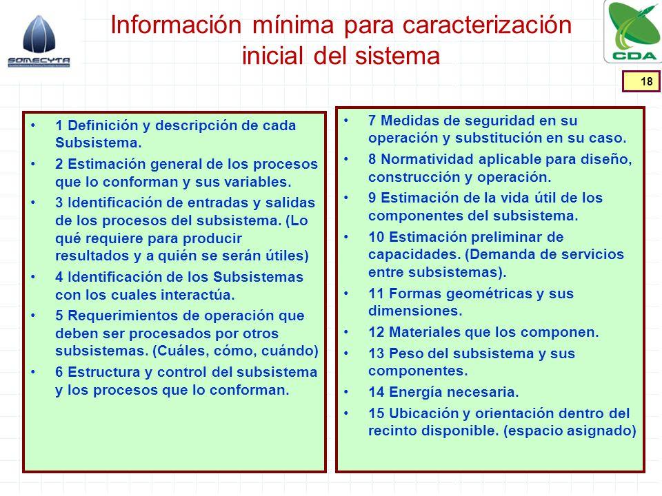 Información mínima para caracterización inicial del sistema