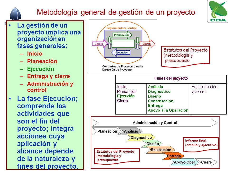 Metodología general de gestión de un proyecto