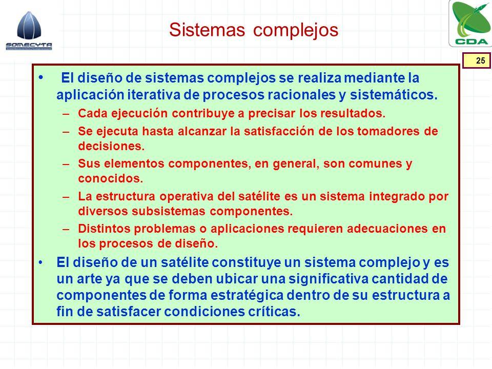 Sistemas complejos El diseño de sistemas complejos se realiza mediante la aplicación iterativa de procesos racionales y sistemáticos.