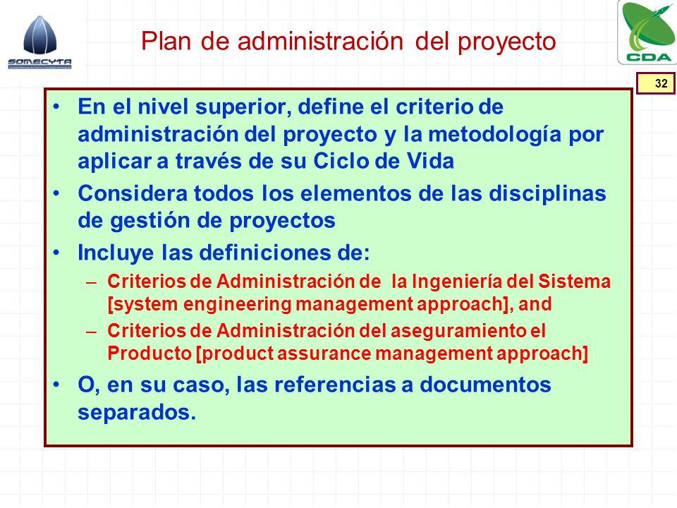 Plan de administración del proyecto