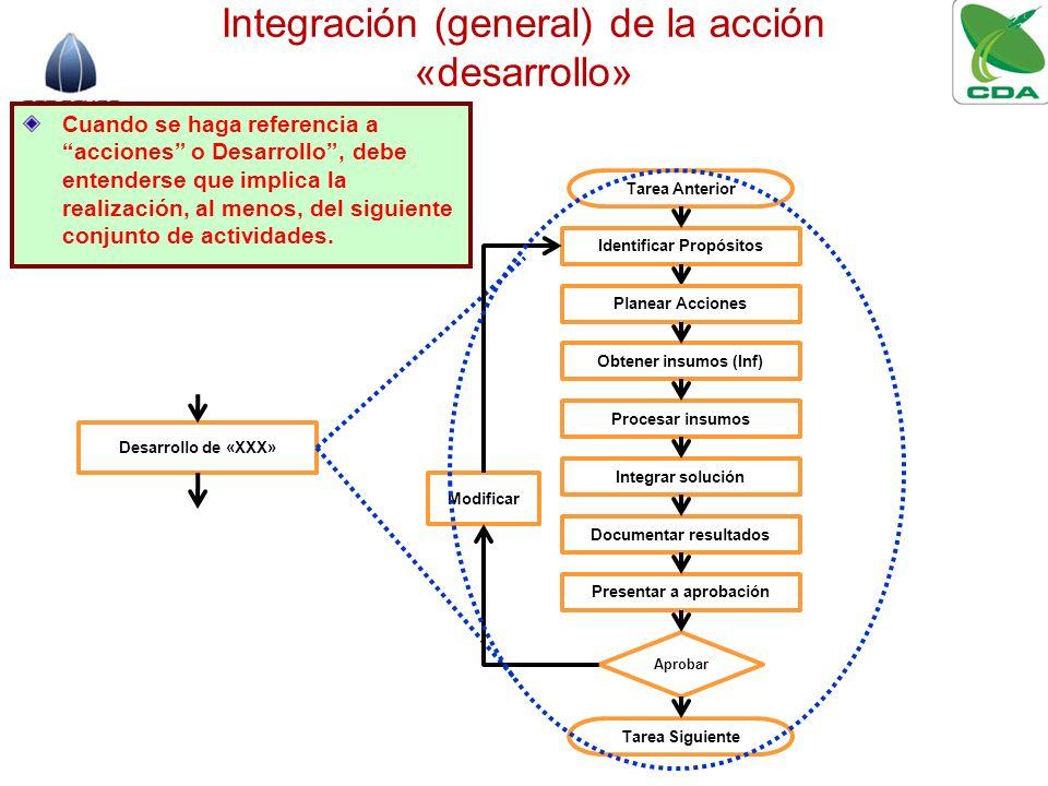 Integración (general) de la acción «desarrollo»