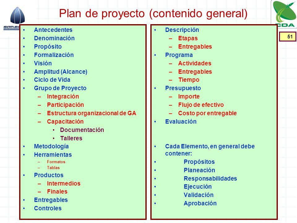 Plan de proyecto (contenido general)