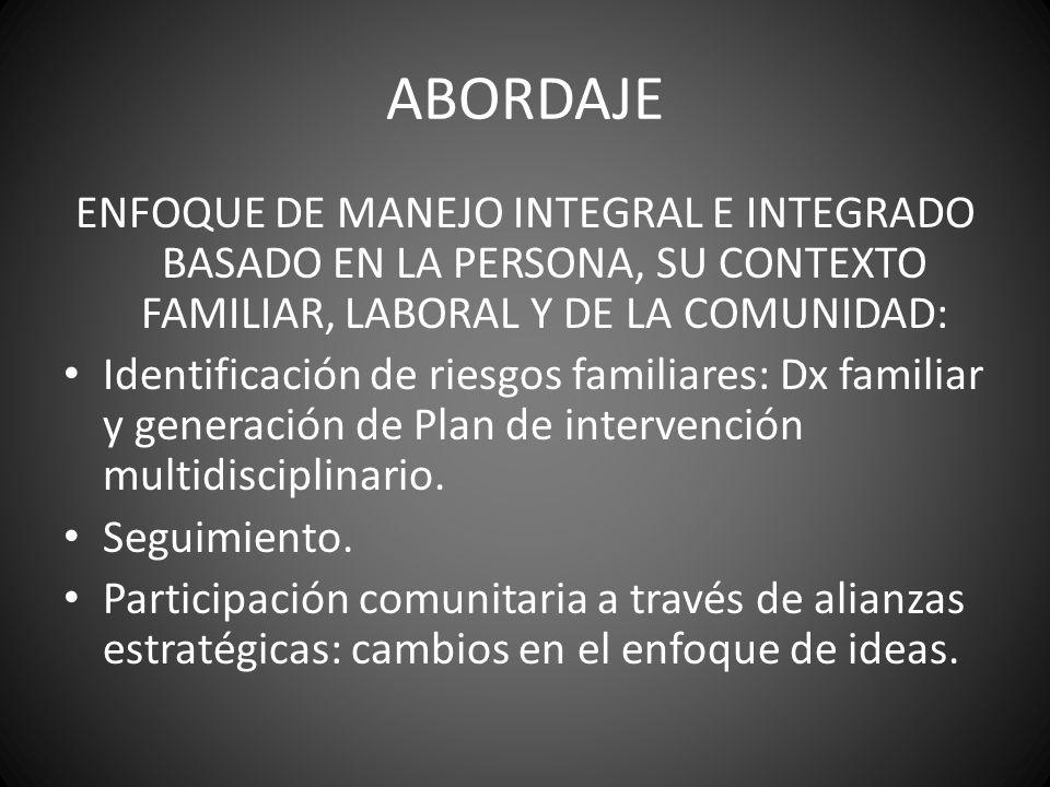 ABORDAJE ENFOQUE DE MANEJO INTEGRAL E INTEGRADO BASADO EN LA PERSONA, SU CONTEXTO FAMILIAR, LABORAL Y DE LA COMUNIDAD: