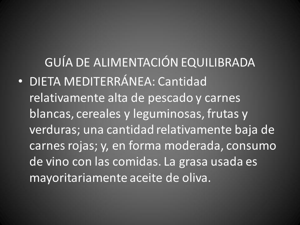 GUÍA DE ALIMENTACIÓN EQUILIBRADA
