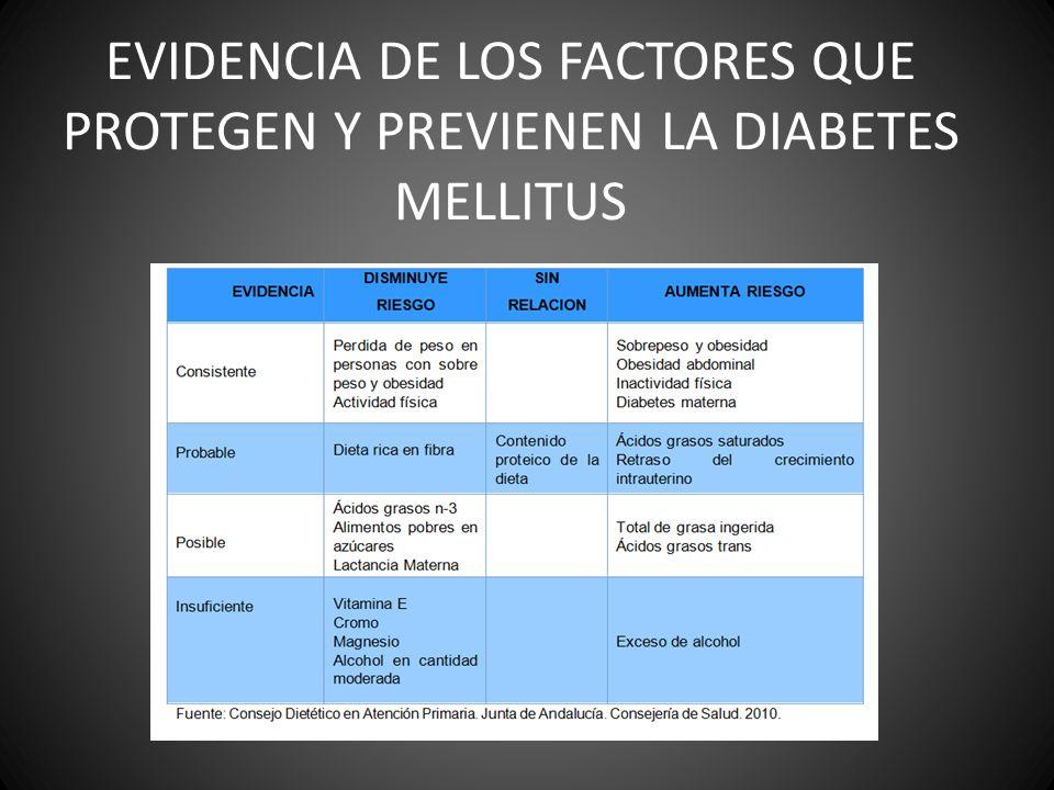 EVIDENCIA DE LOS FACTORES QUE PROTEGEN Y PREVIENEN LA DIABETES MELLITUS