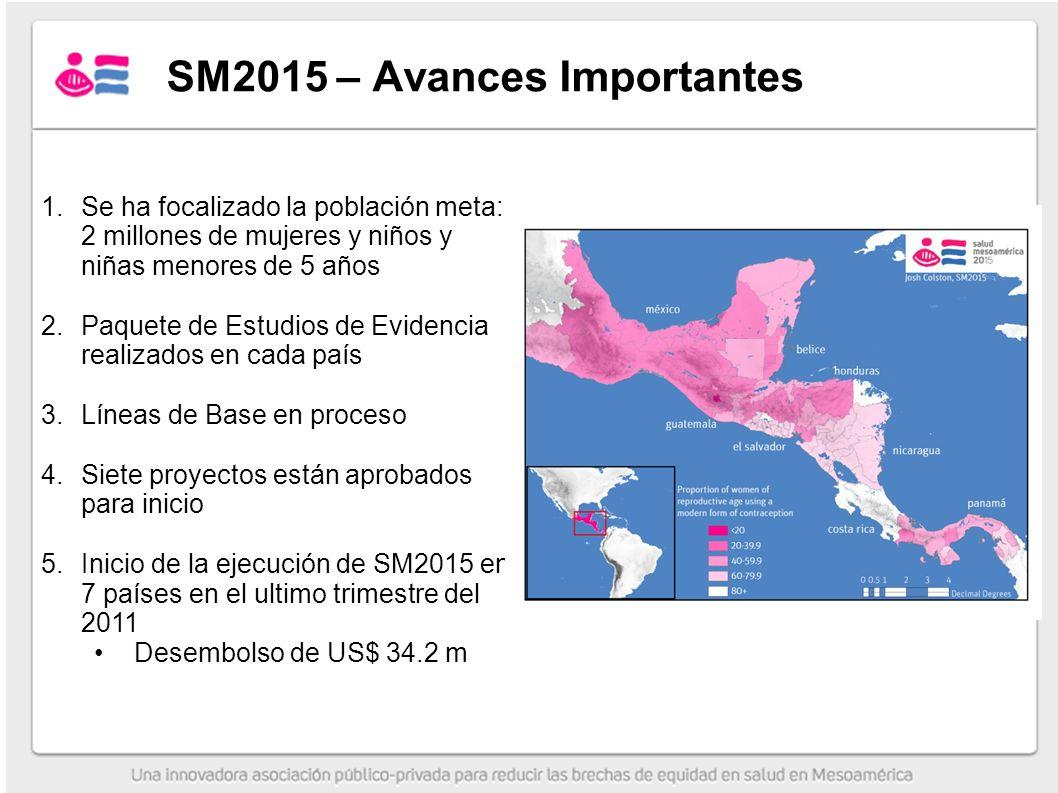 SM2015 – Avances Importantes