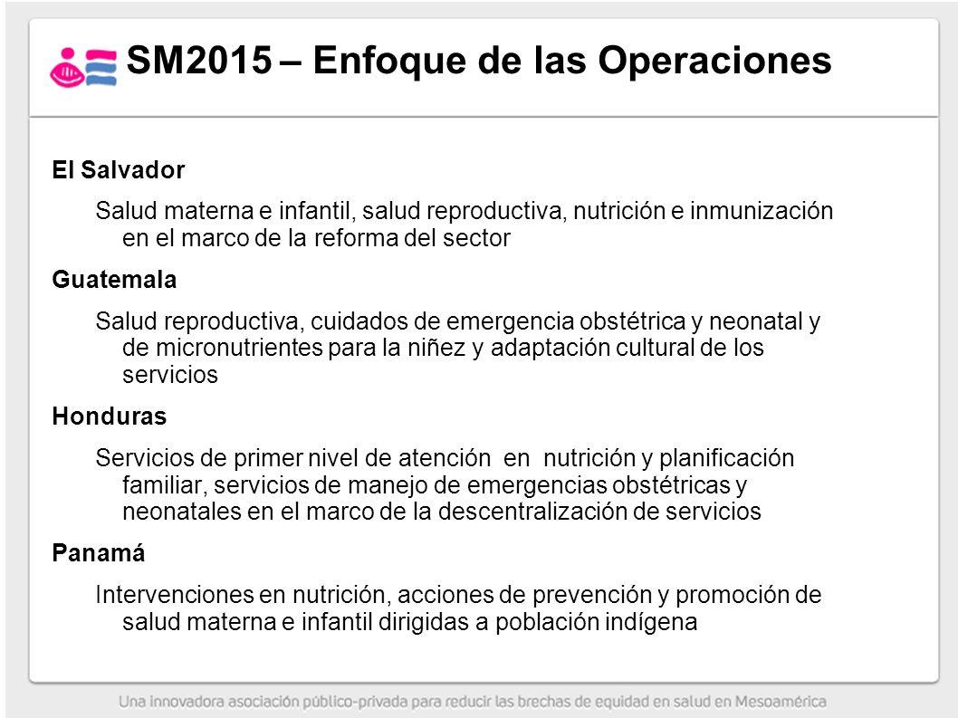 SM2015 – Enfoque de las Operaciones