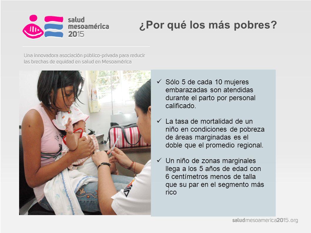 ¿Por qué los más pobres Sólo 5 de cada 10 mujeres embarazadas son atendidas durante el parto por personal calificado.
