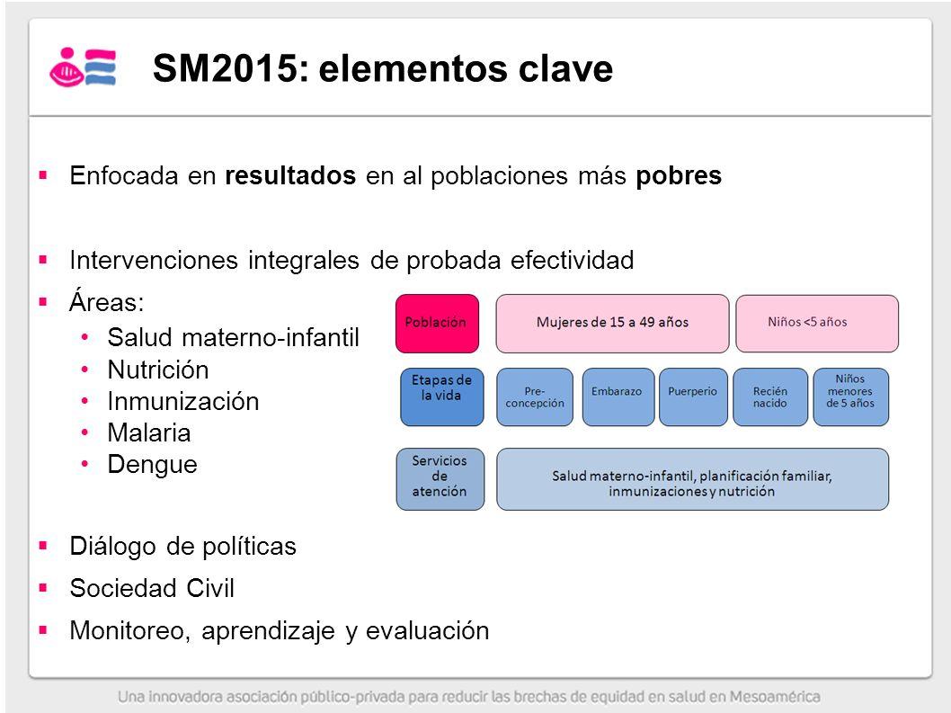 SM2015: elementos clave Enfocada en resultados en al poblaciones más pobres. Intervenciones integrales de probada efectividad.
