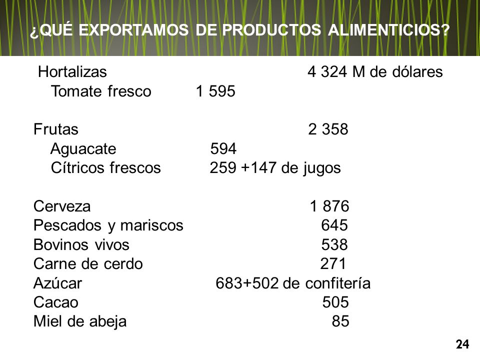 ¿QUÉ EXPORTAMOS DE PRODUCTOS ALIMENTICIOS