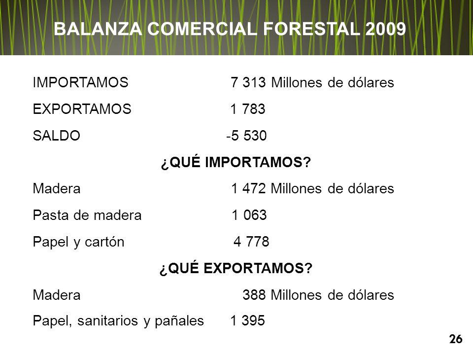 BALANZA COMERCIAL FORESTAL 2009