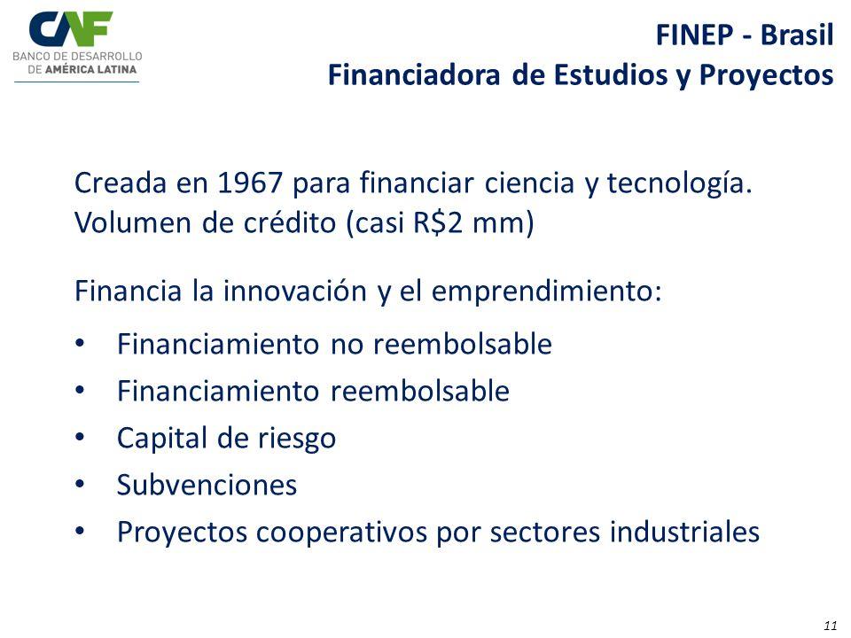 FINEP - BrasilFinanciadora de Estudios y Proyectos. Creada en 1967 para financiar ciencia y tecnología. Volumen de crédito (casi R$2 mm)