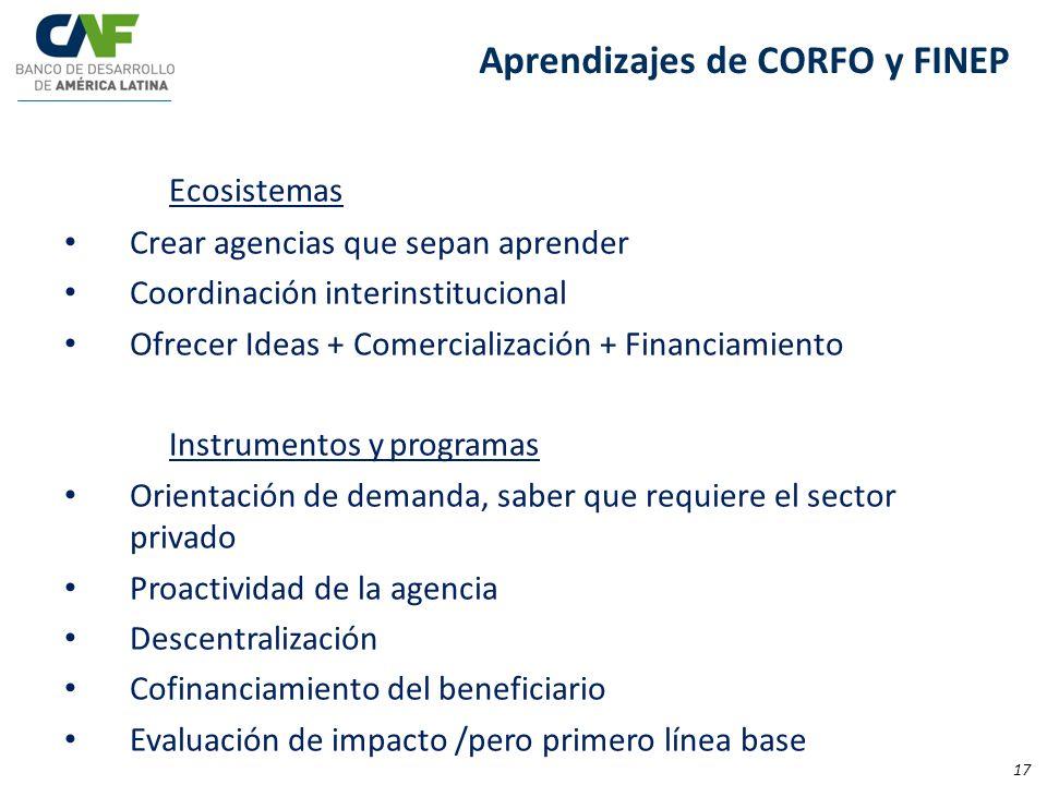 Aprendizajes de CORFO y FINEP