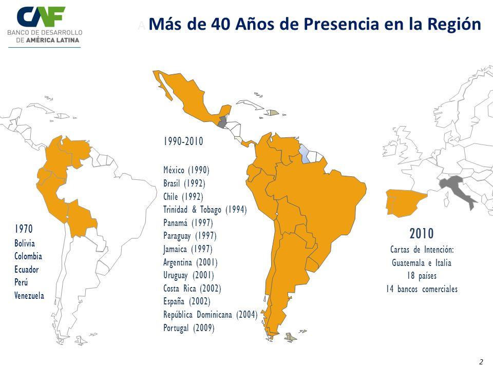 2010 A Más de 40 Años de Presencia en la Región 1990-2010 1970