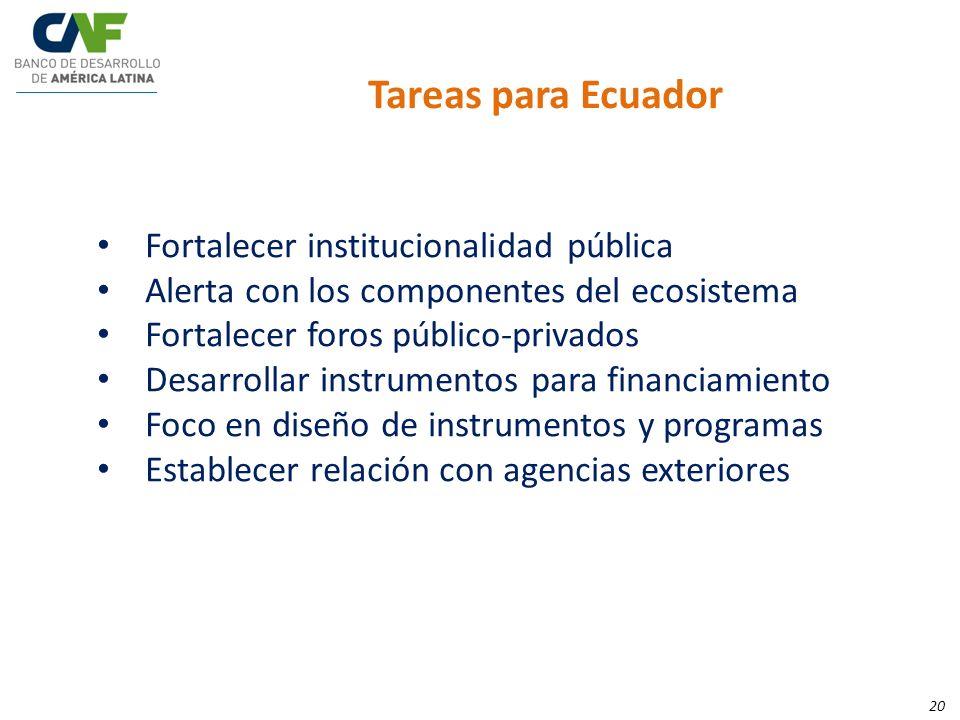 Tareas para Ecuador Fortalecer institucionalidad pública