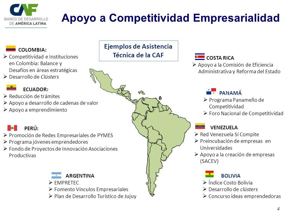 Apoyo a Competitividad Empresarialidad