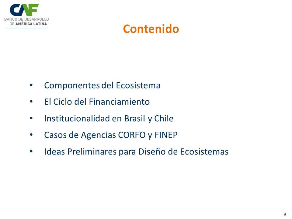 Contenido Componentes del Ecosistema El Ciclo del Financiamiento
