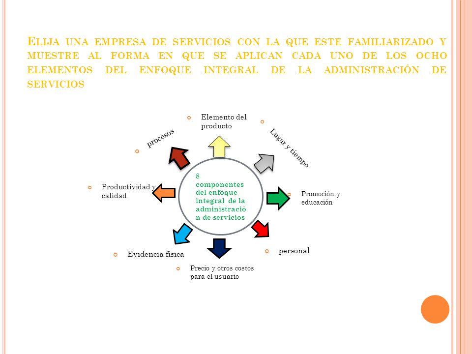 Elija una empresa de servicios con la que este familiarizado y muestre al forma en que se aplican cada uno de los ocho elementos del enfoque integral de la administración de servicios