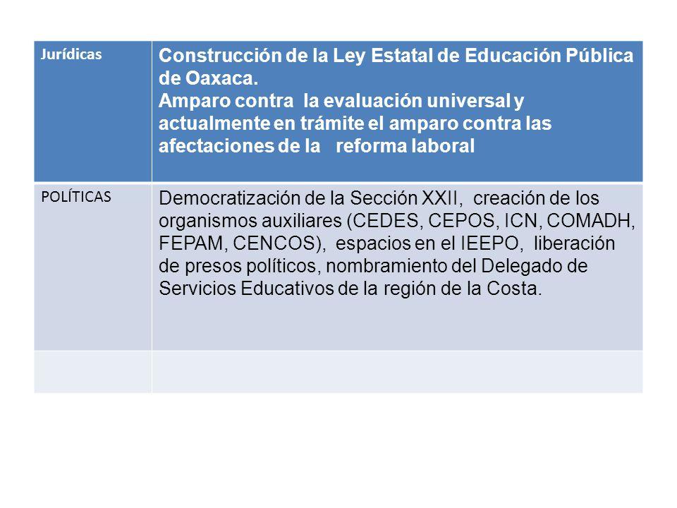 Construcción de la Ley Estatal de Educación Pública de Oaxaca.