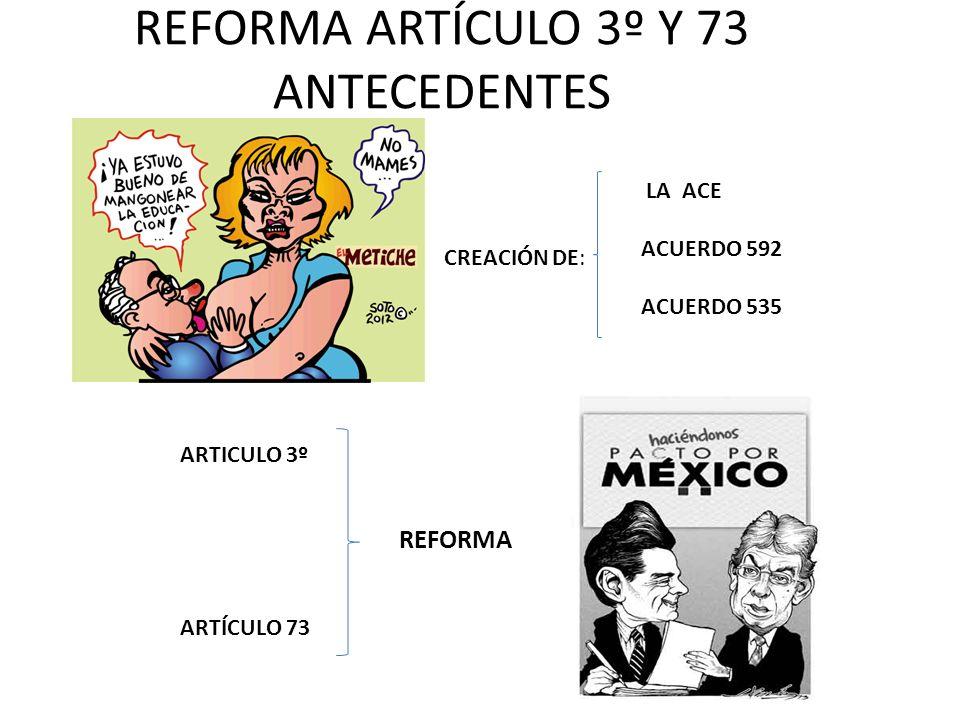 REFORMA ARTÍCULO 3º Y 73 ANTECEDENTES