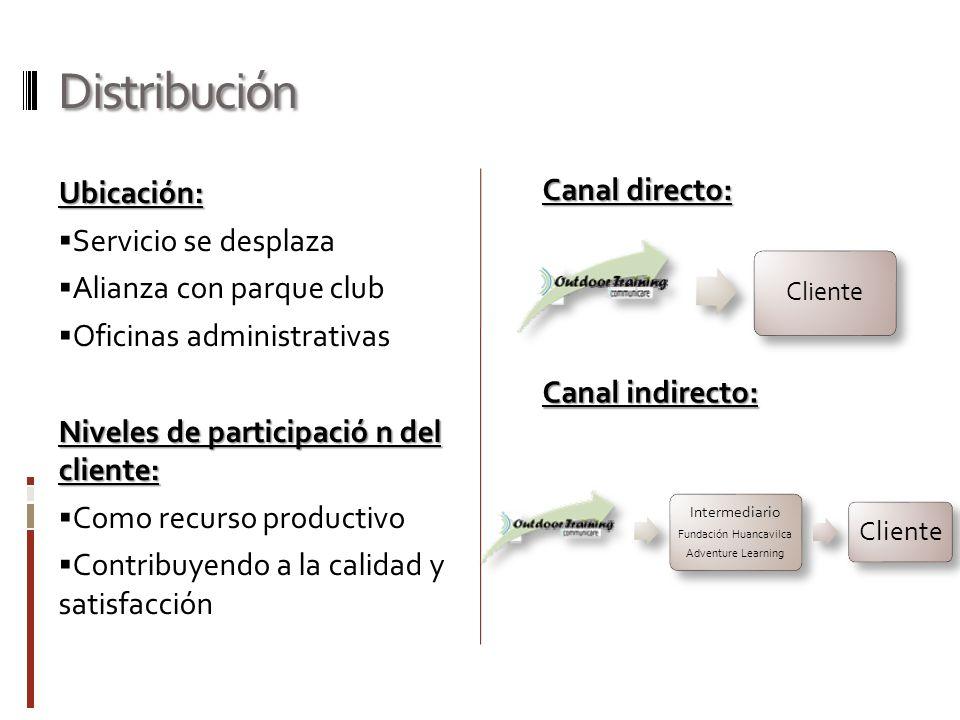 Fundación Huancavilca