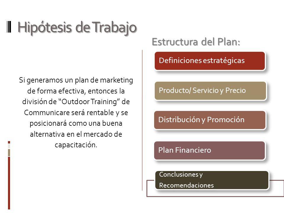 Hipótesis de Trabajo Estructura del Plan: Producto/ Servicio y Precio