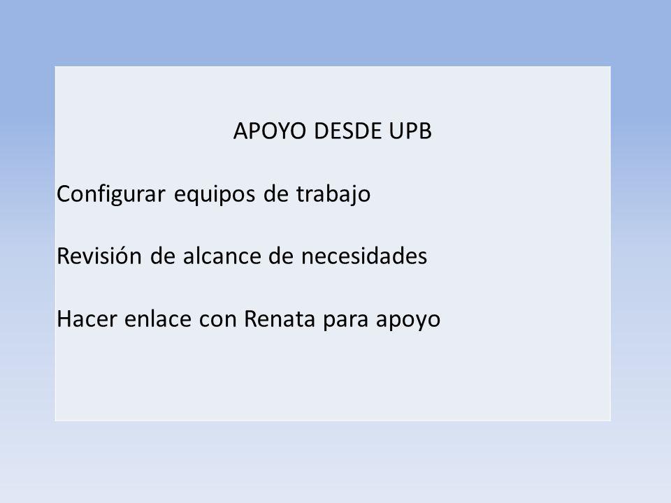 APOYO DESDE UPB Configurar equipos de trabajo. Revisión de alcance de necesidades.