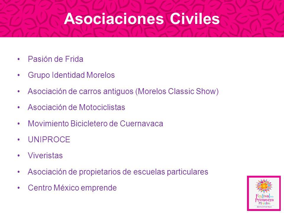 Asociaciones Civiles Pasión de Frida Grupo Identidad Morelos