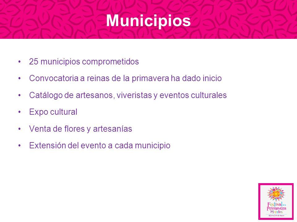 Municipios 25 municipios comprometidos