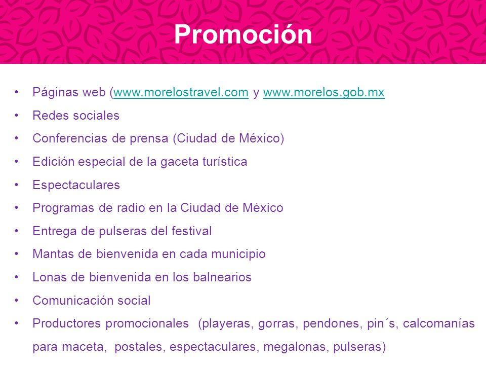 Promoción Páginas web (www.morelostravel.com y www.morelos.gob.mx
