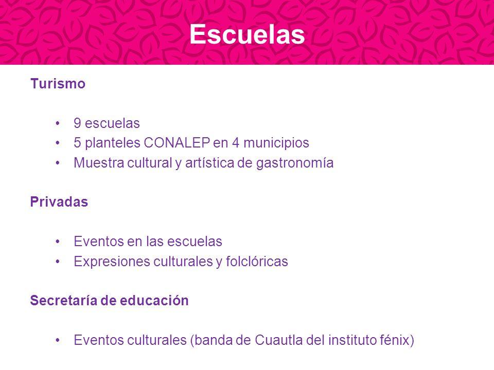 Escuelas Turismo 9 escuelas 5 planteles CONALEP en 4 municipios