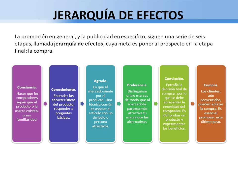 JERARQUÍA DE EFECTOS