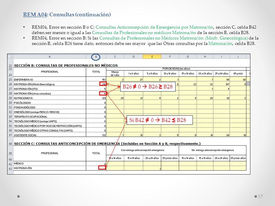 REM A04: Consultas (continuación)
