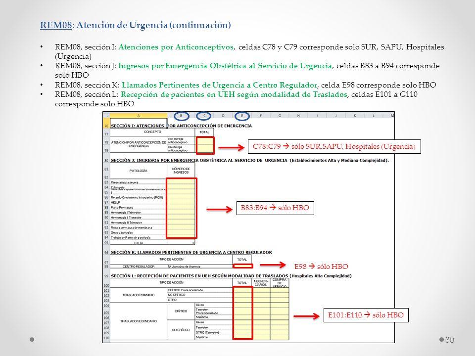 REM08: Atención de Urgencia (continuación)