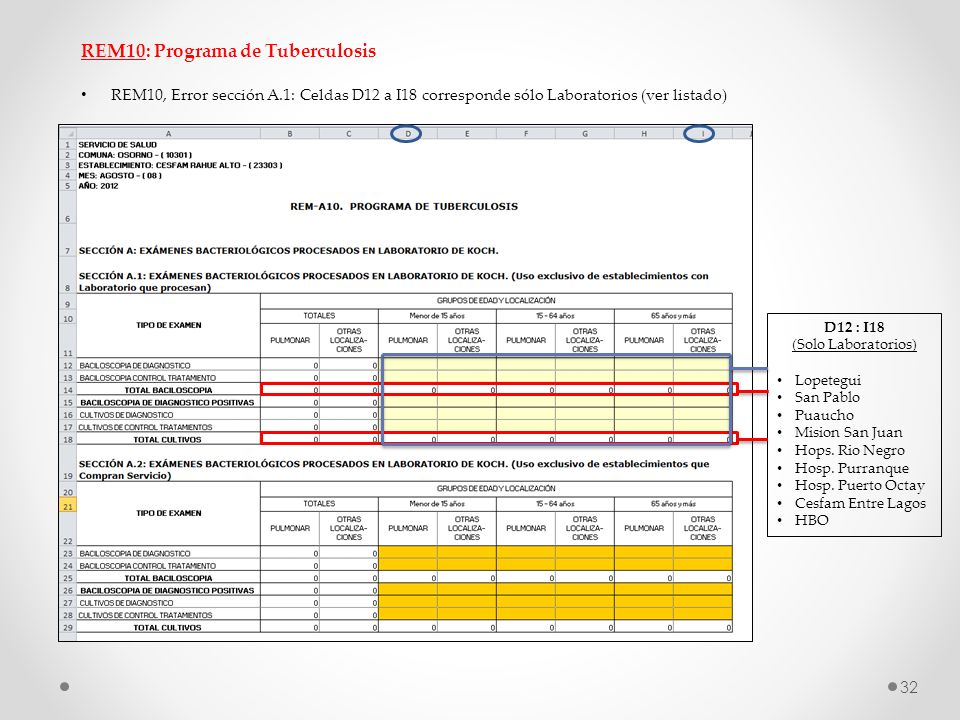 REM10: Programa de Tuberculosis