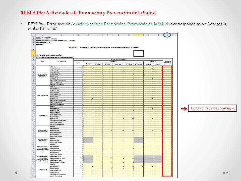 REM A19a: Actividades de Promoción y Prevención de la Salud