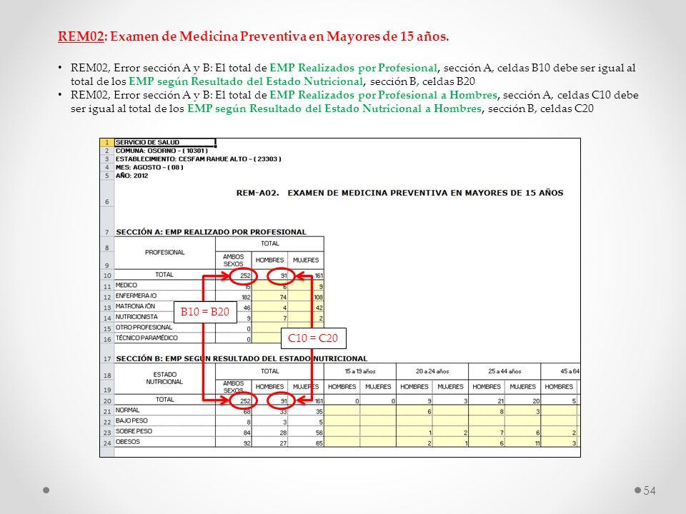 REM02: Examen de Medicina Preventiva en Mayores de 15 años.