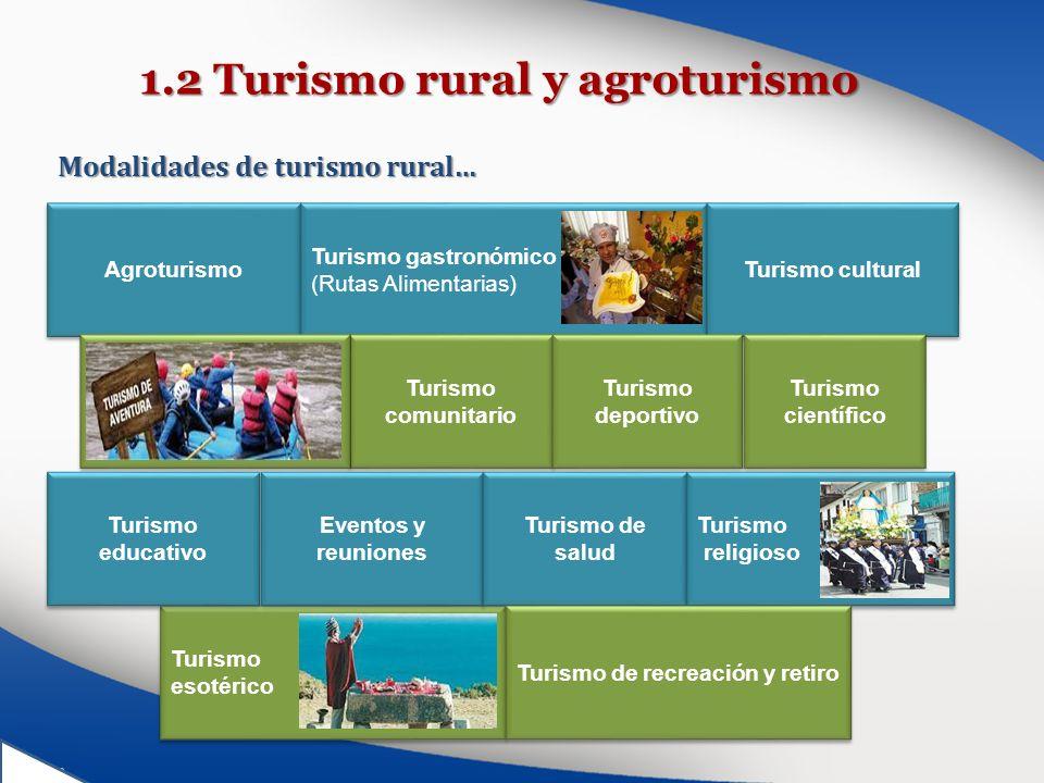 1.2 Turismo rural y agroturismo