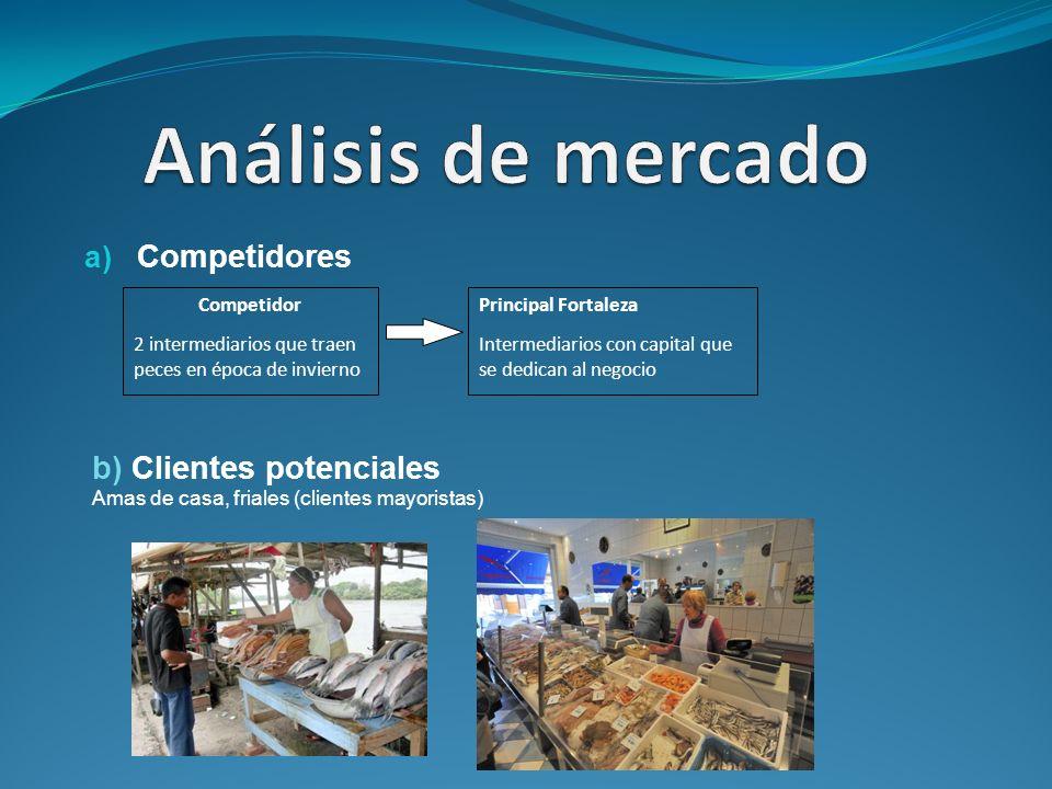 Análisis de mercado Competidores b) Clientes potenciales Competidor