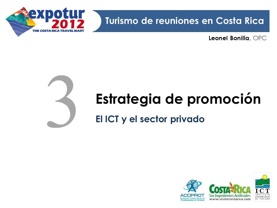 3 Estrategia de promoción Turismo de reuniones en Costa Rica