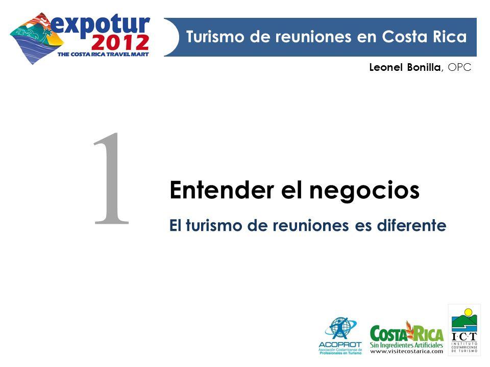 1 Entender el negocios Turismo de reuniones en Costa Rica