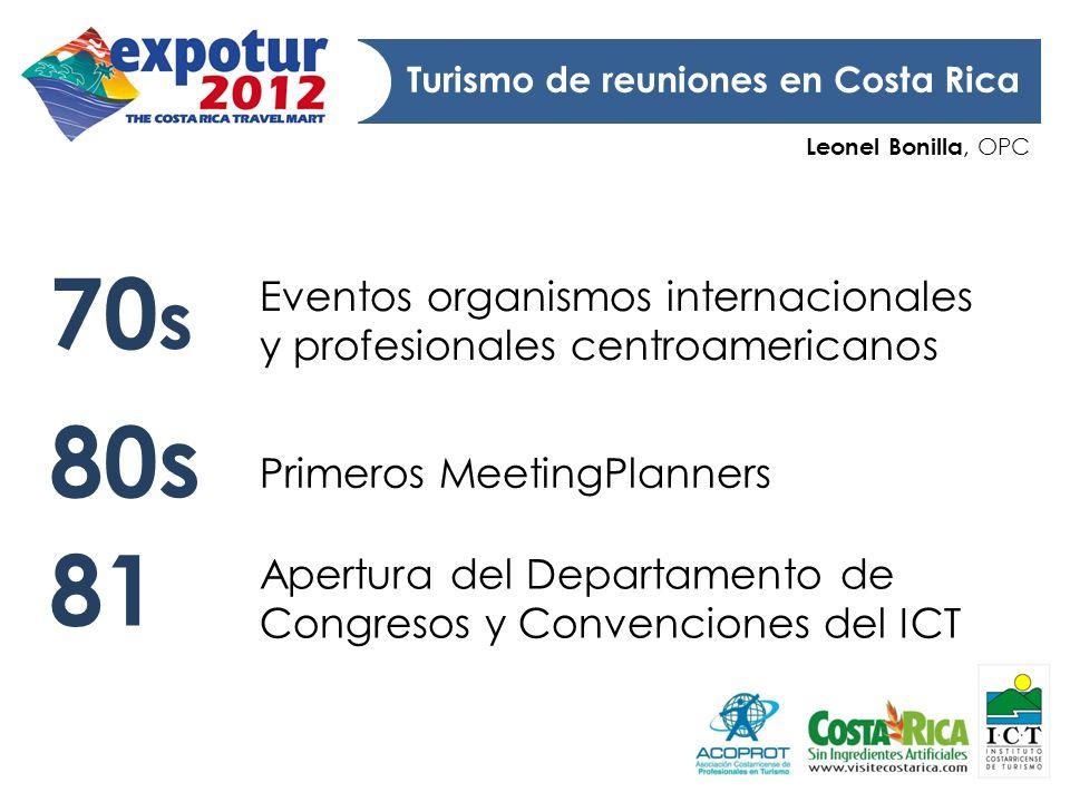 70s 80s 81 Eventos organismos internacionales