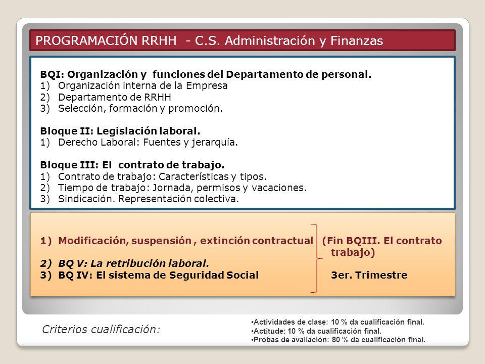 PROGRAMACIÓN RRHH - C.S. Administración y Finanzas