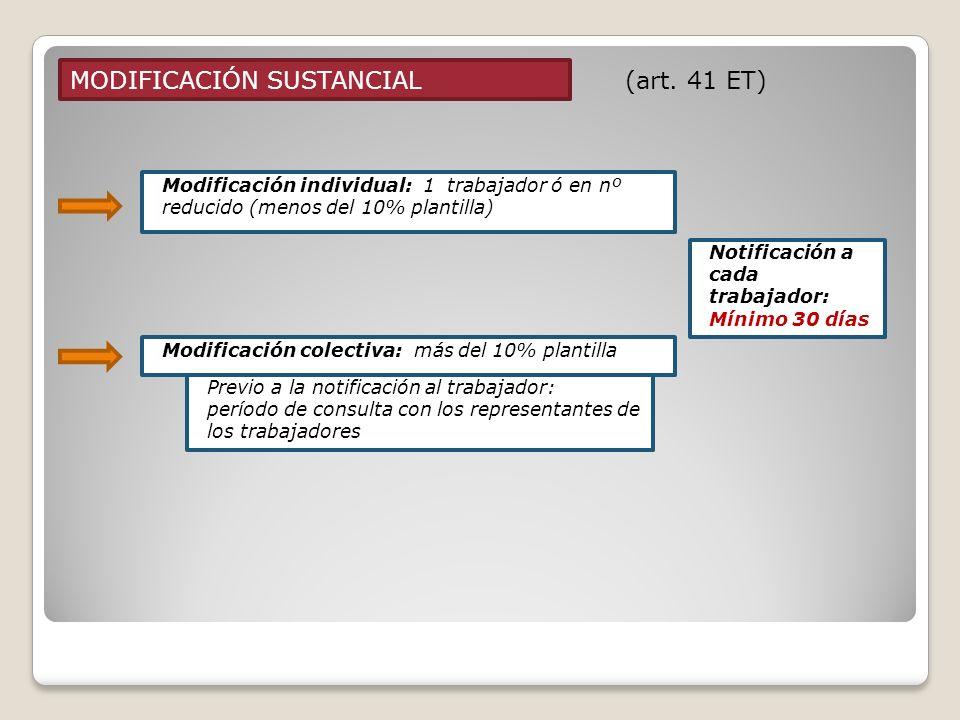 MODIFICACIÓN SUSTANCIAL (art. 41 ET)