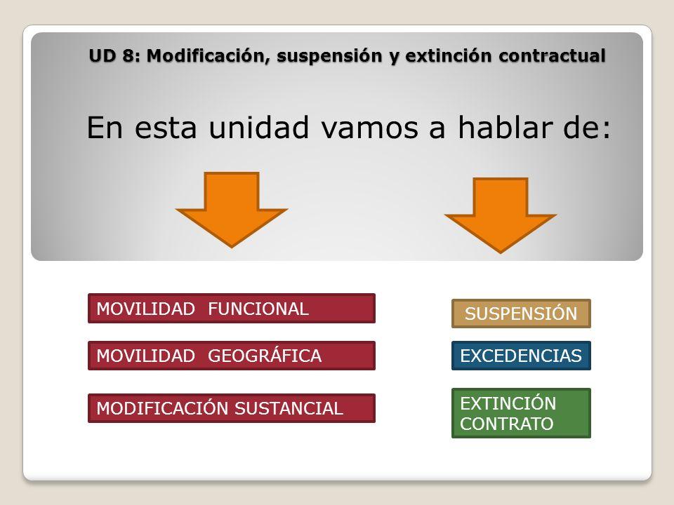 UD 8: Modificación, suspensión y extinción contractual