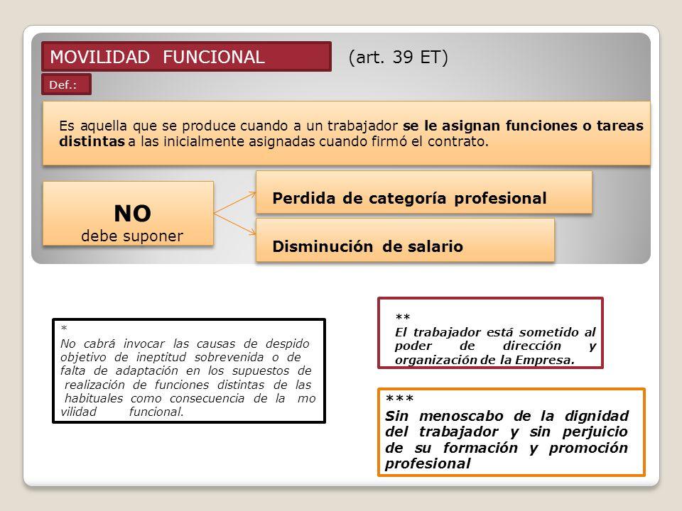 NO MOVILIDAD FUNCIONAL (art. 39 ET) Perdida de categoría profesional