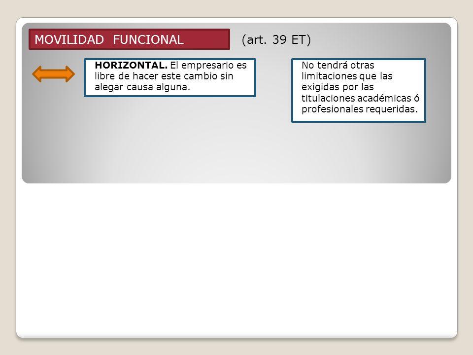 MOVILIDAD FUNCIONAL (art. 39 ET)